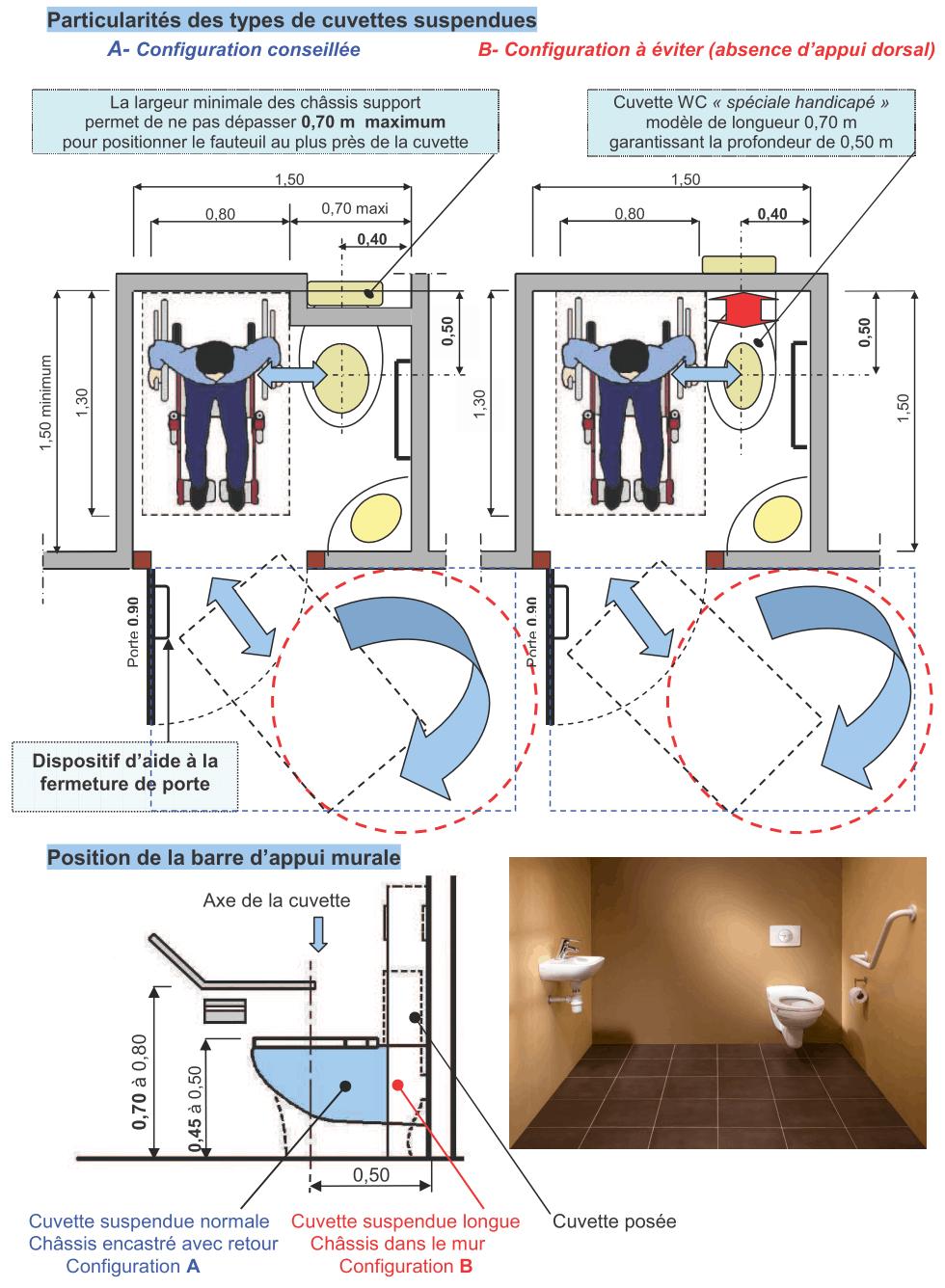 dessin plans wc suspendus 4
